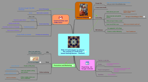 Mind Map: Web 2.0 technologies to enhance the running of a small home based Quilting Busines - TitiaQuilt