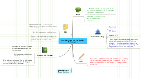 Mind Map: How Businesses can use Web 2.0 Technologies: