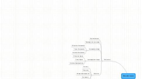 Mind Map: Онлайн заказ
