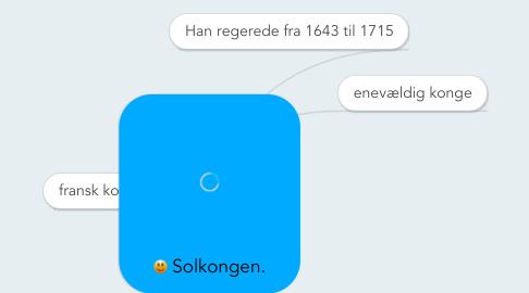 Mind Map: Solkongen.