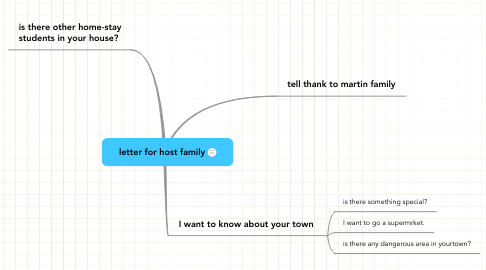 Mind Map: letter for host family
