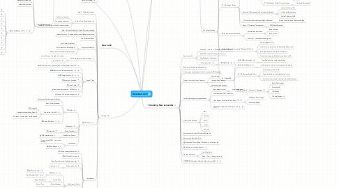 Mind Map: Renaissance 2.0