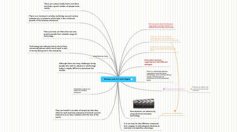 Mind Map: Business web 2,0 technologies