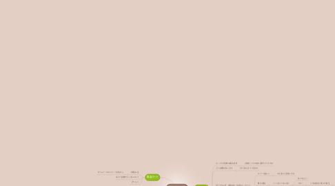 Mind Map: 段位戦ラジオ