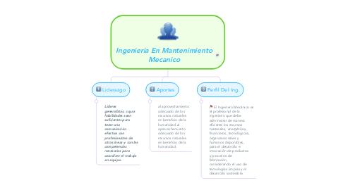 Mind Map: Ingenieria En Mantenimiento Mecanico