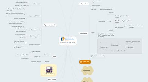 Mind Map: Forum I: Wer wird die Macht haben?