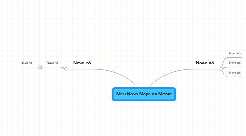 Mind Map: Meu Novo Mapa da Mente