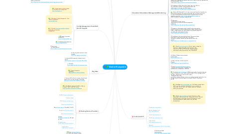 Mind Map: Docker Ecosystem