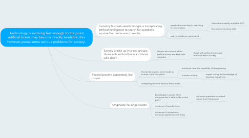 Mind Map: Technology is evolving fast enough to the point artificial brains may become readily available, this however poses some serious problems for society.