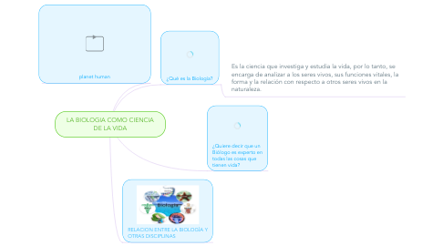 Mind Map: LA BIOLOGIA COMO CIENCIA DE LA VIDA