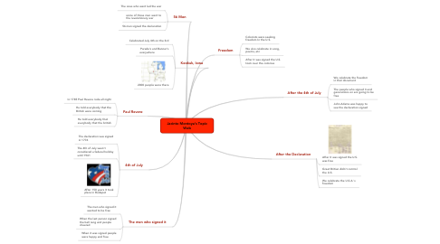 Mind Map: Jacinto Montoya