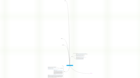 Mind Map: Copy of Portable Devices:Their processors