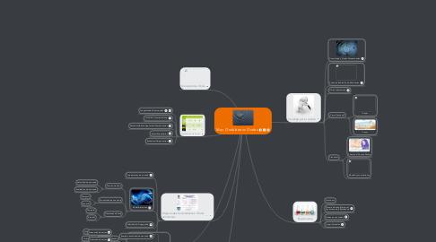 Mind Map: Mov. Ondulatorio: Ondas