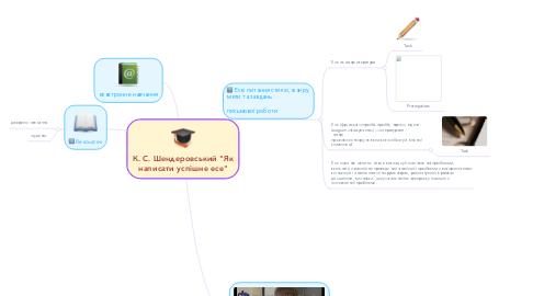 """Mind Map: К. С. Шендеровський """"Як написати успішне есе"""""""