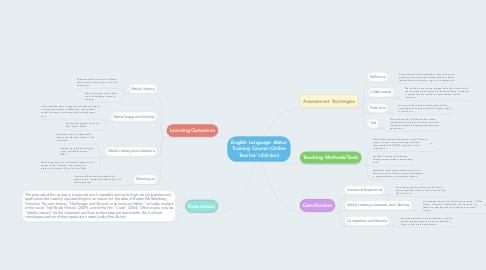 Mind Map: English Language Abitur Training Course (Online Teacher's Edition)