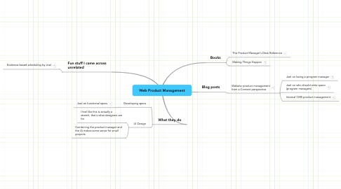 Mind Map: Web Product Management