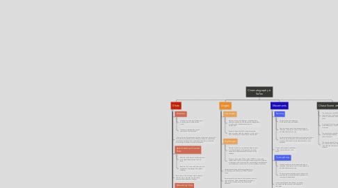 Mind Map: Cinematography in Se7en