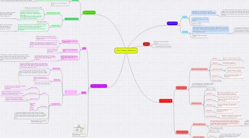 Mind Map: 21st Century Educator