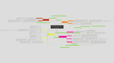 Mind Map: How Does EDU 100 as a Course Inform me about being an effective 21st Century Educator?  By: Mitchell Normand