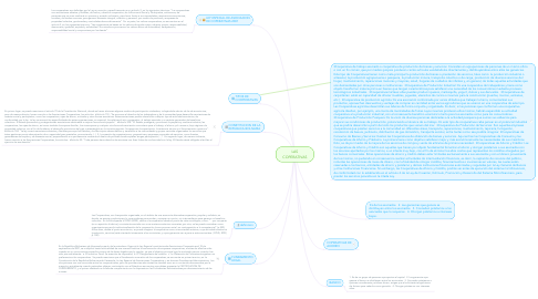 Mind Map: LAS COPERATIVAS