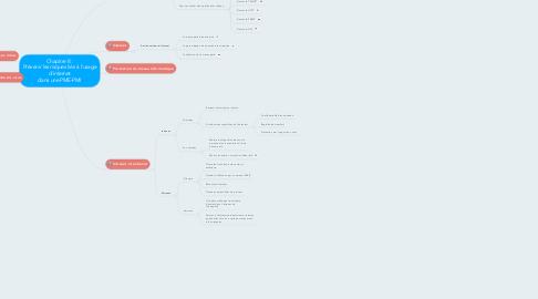 Mind Map: Chapitre 8 :  Prévenir les risques liés à l'usage d'internet dans une PME-PMI