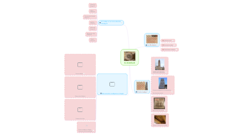 Mind Map: EL MUDÉJAR