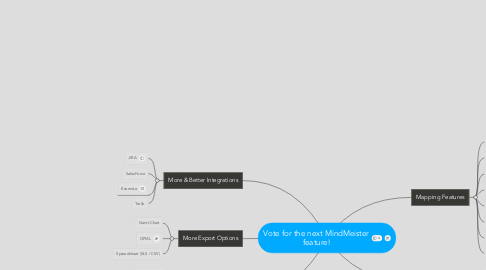 Mind Map: Vote for the next MindMeister feature!