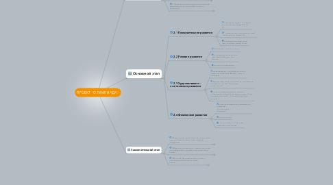 "Mind Map: ПРОЕКТ ""ОЛИМПИАДА"""