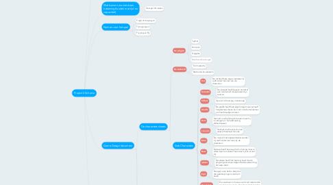 Mind Map: Project 2 Schema
