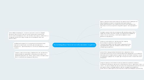 Mind Map: Мультимедийные технологии в образовании студентов