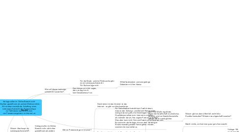 Mind Map: Verlage sollen im Online-Bereich nicht  schlechter gestellt sein als andere Werkvermittler.  Wir streben deshalb die Schaffung eines  Leistungsschutzrechts für Presseverlage  zur Verbesserung des Schutzes  von Presseerzeugnissen im Internet an.