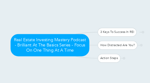 Mind Map: Real Estate Investing Mastery Podcast - Brilliant At The Basics Series - Focus On One Thing At A Time