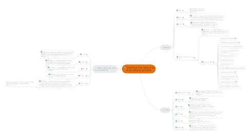 Mind Map: Catalogues de ressources électroniques gratuites