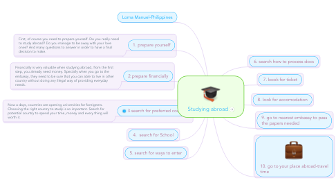 Mind Map: Studying abroad