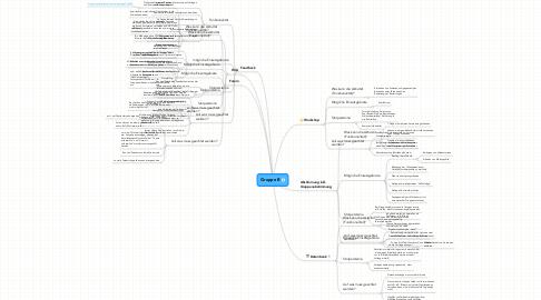 Mind Map: Gruppe B