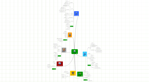 Mind Map: Sprite Showdown