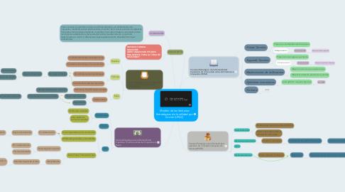 Mind Map: Modelo de las Ventanas Estratégicas de la utilidad por Acción (UPAC)