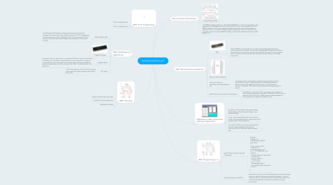 Mind Map: MICROCONTROLLER