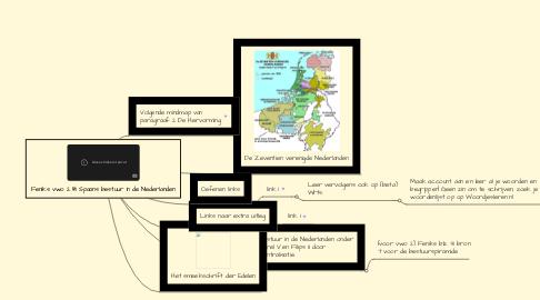 Mind Map: Feniks vwo 2 §1 Spaans bestuur in de Nederlanden