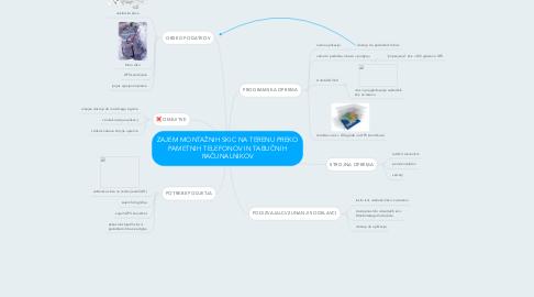Mind Map: ZAJEM MONTAŽNIH SKIC NA TERENU PREKO PAMETNIH TELEFONOV IN TABLIČNIH RAČUNALNIKOV