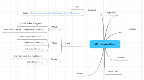 Mind Map: Microwave Meals