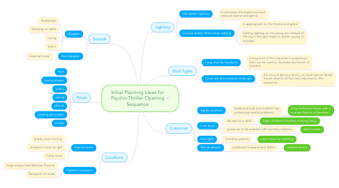 Mind Map: Initial Planning Ideas for Psycho-Thriller Opening Sequence