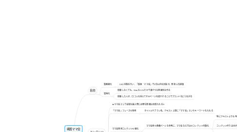 Mind Map: 靖国ママ会