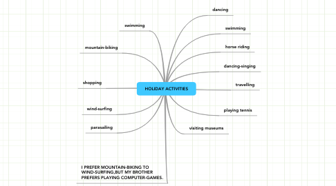 Mind Map: HOLIDAY ACTIVITIES