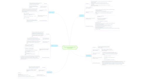 Mind Map: Programming Paradigms By James Veale