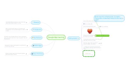 Mind Map: Google App learning