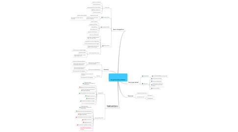 Mind Map: Google Docs/Gears Webinar