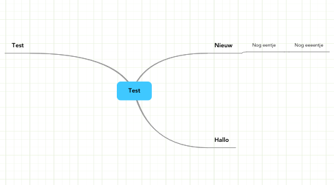 Mind Map: Test