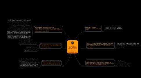Mind Map: БЖД- наука о комфортном и травмобезопасном взаимодействии человека со средой обитания