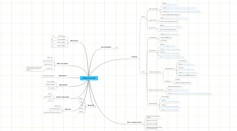 Mind Map: Bobby Farrell's PLN
